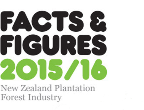Facts & Figures 2015/2016